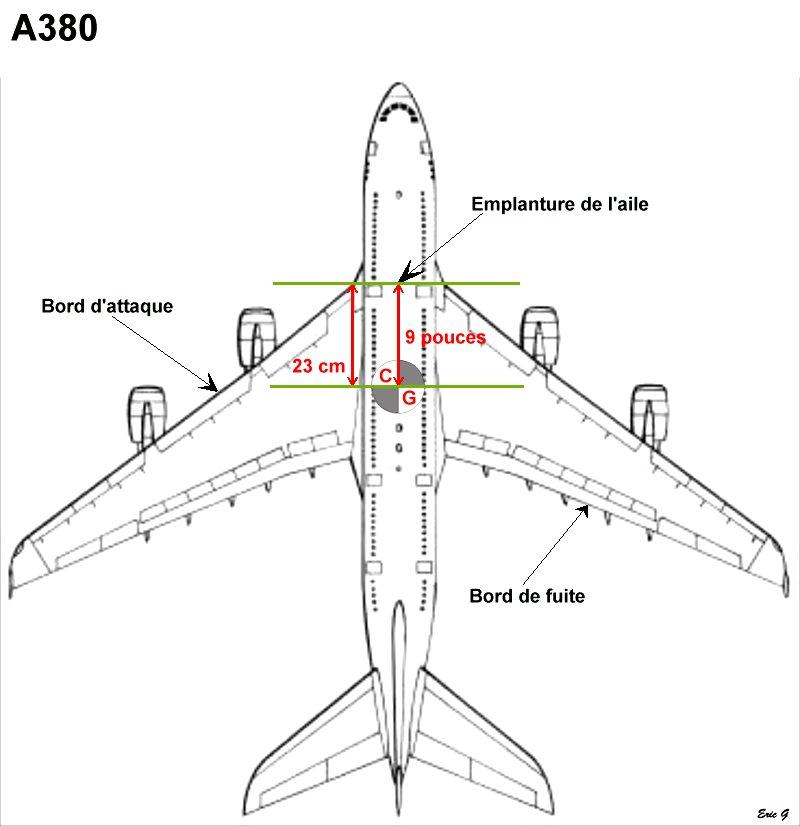 A380-CG-Eric-G